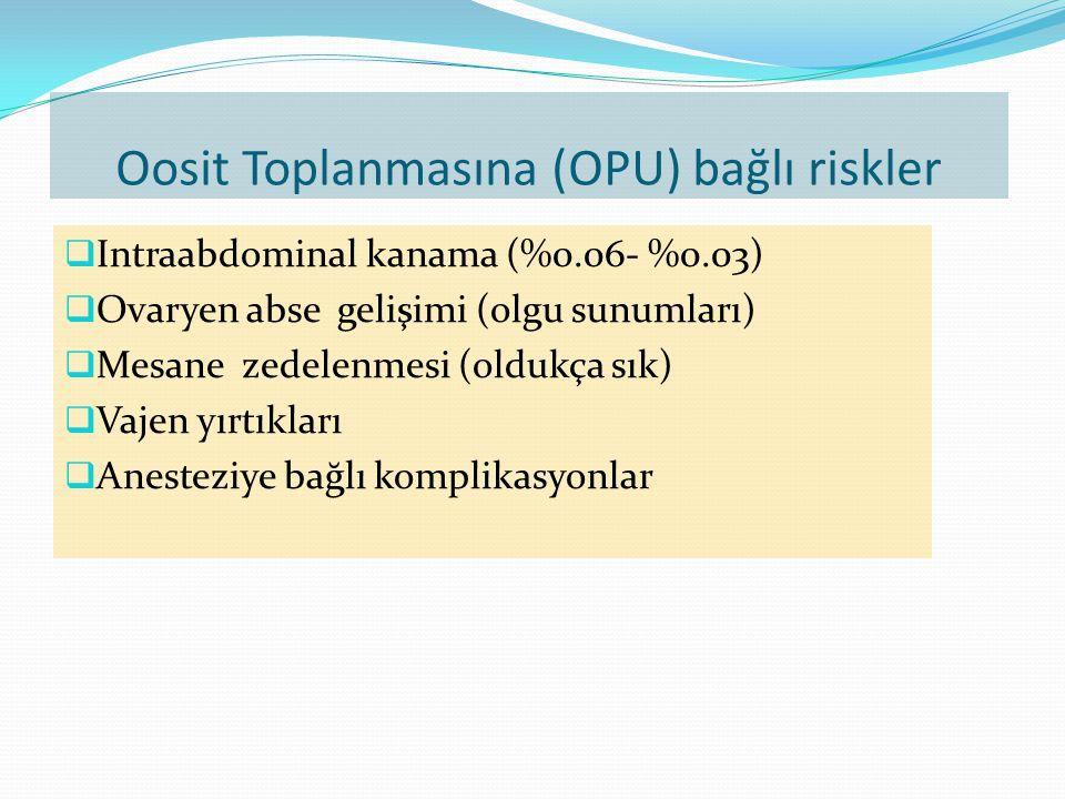 Oosit Toplanmasına (OPU) bağlı riskler  Intraabdominal kanama (%0.06- %0.03)  Ovaryen abse gelişimi (olgu sunumları)  Mesane zedelenmesi (oldukça sık)  Vajen yırtıkları  Anesteziye bağlı komplikasyonlar
