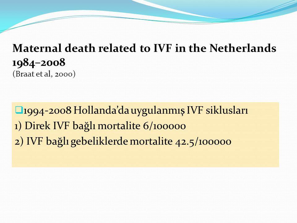  Batı Avrupa'da Gebeliğe bağlı maternal mortalite 10/100000 altında  IVF gelişen gebeliklerde mortalite daha fazla