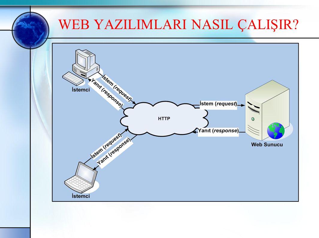 •İstemci ve sunucu yazılımları diğer kullanıcı ve sistemlerle ile http protokolonü kullanarak haberleşirler.