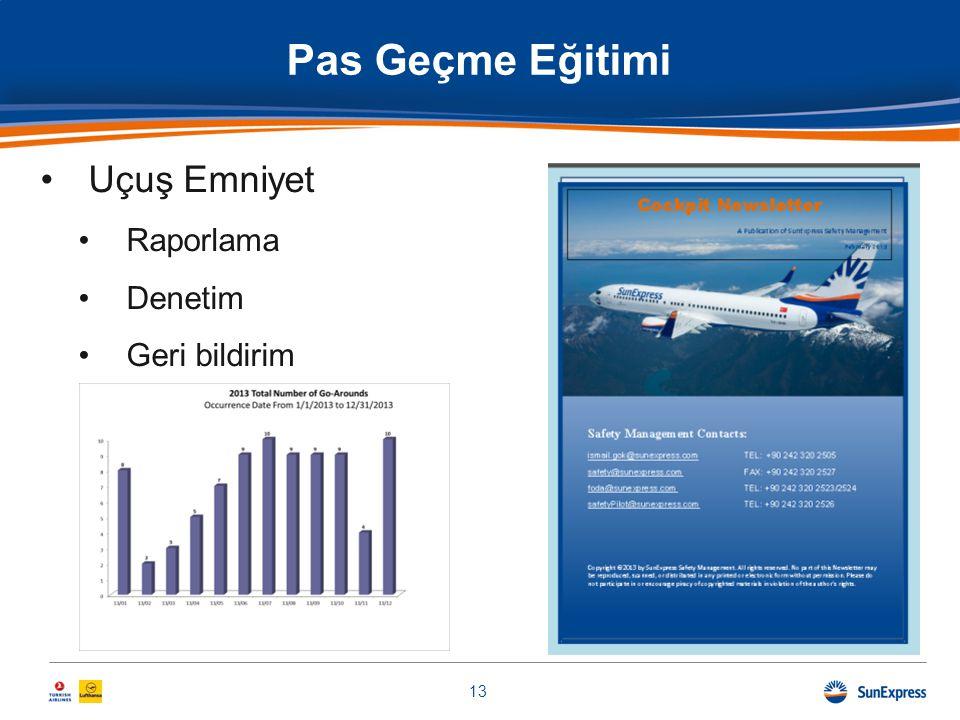 •Uçuş Emniyet •Raporlama •Denetim •Geri bildirim Pas Geçme Eğitimi 13