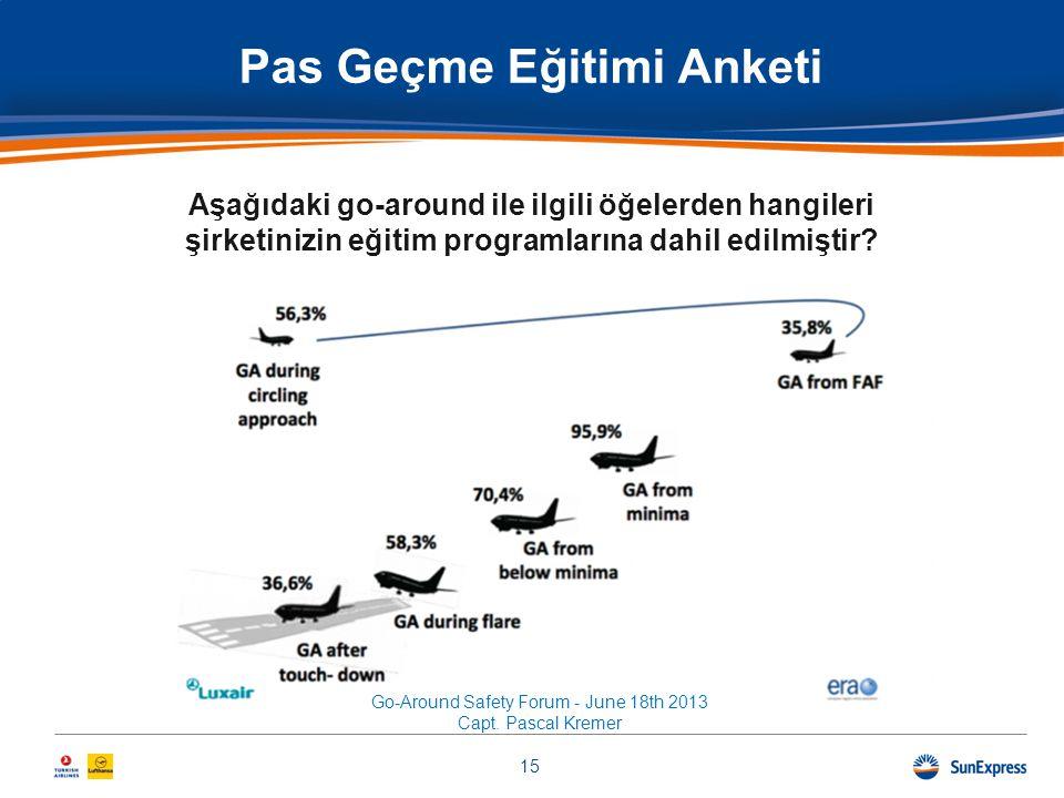 Pas Geçme Eğitimi Anketi 15 Go-Around Safety Forum - June 18th 2013 Capt. Pascal Kremer Aşağıdaki go-around ile ilgili öğelerden hangileri şirketinizi