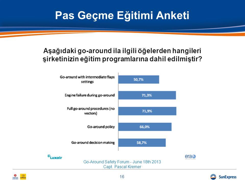 Pas Geçme Eğitimi Anketi 16 Go-Around Safety Forum - June 18th 2013 Capt. Pascal Kremer Aşağıdaki go-around ila ilgili öğelerden hangileri şirketinizi