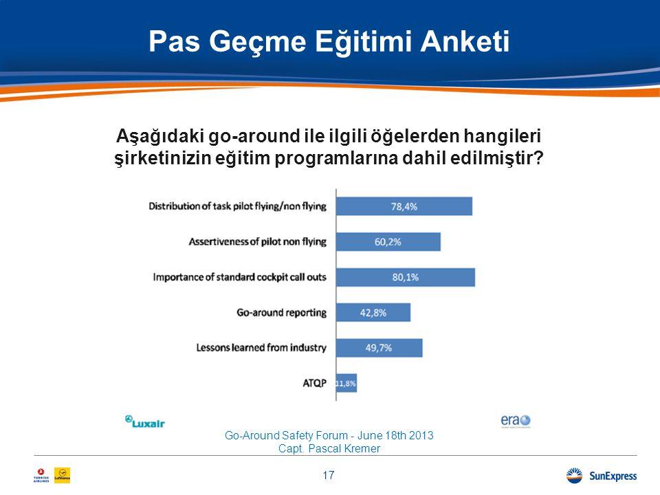 Pas Geçme Eğitimi Anketi 17 Go-Around Safety Forum - June 18th 2013 Capt. Pascal Kremer Aşağıdaki go-around ile ilgili öğelerden hangileri şirketinizi