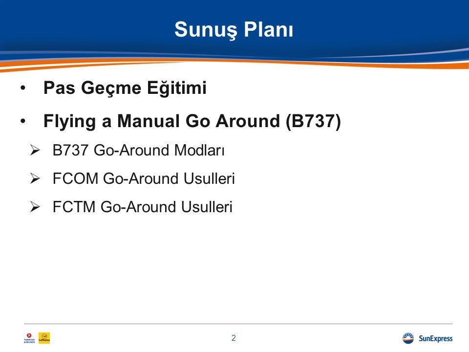 Sunuş Planı •Pas Geçme Eğitimi •Flying a Manual Go Around (B737)  B737 Go-Around Modları  FCOM Go-Around Usulleri  FCTM Go-Around Usulleri 3