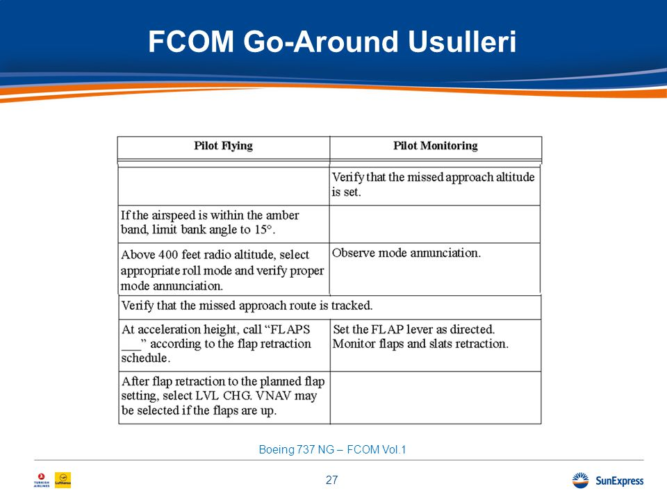 FCOM Go-Around Usulleri 27 Boeing 737 NG – FCOM Vol.1