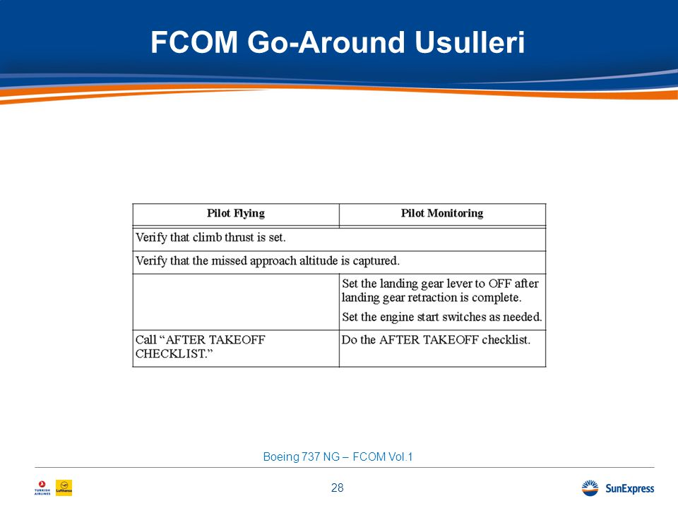 FCOM Go-Around Usulleri 28 Boeing 737 NG – FCOM Vol.1