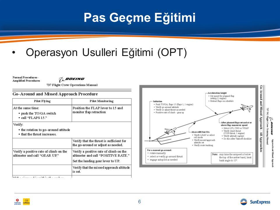 6 •Operasyon Usulleri Eğitimi (OPT)