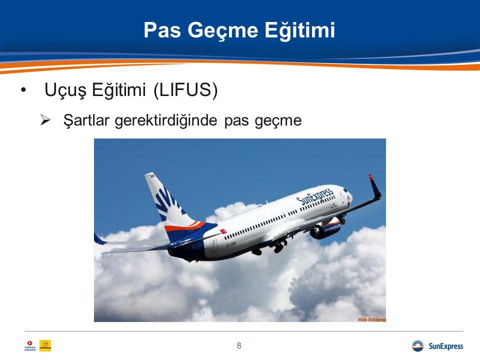 FCTM Go-Around Usulleri 29 Boeing 737 NG - FCTM