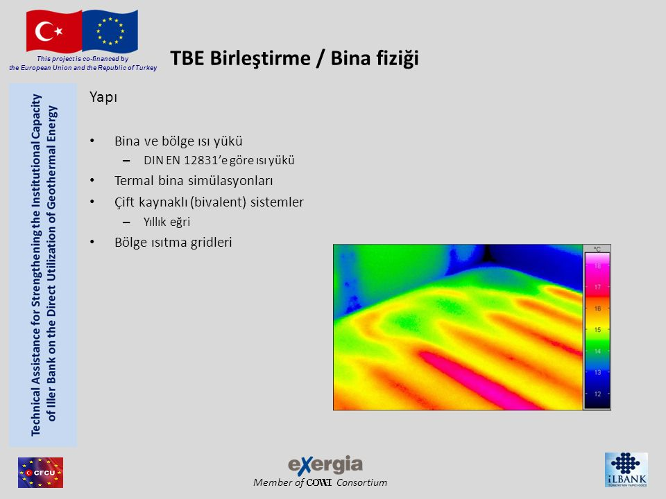 Member of Consortium This project is co-financed by the European Union and the Republic of Turkey Bölge ısıtma gridleri Integration in TBE / Building physics: District heating grid 22
