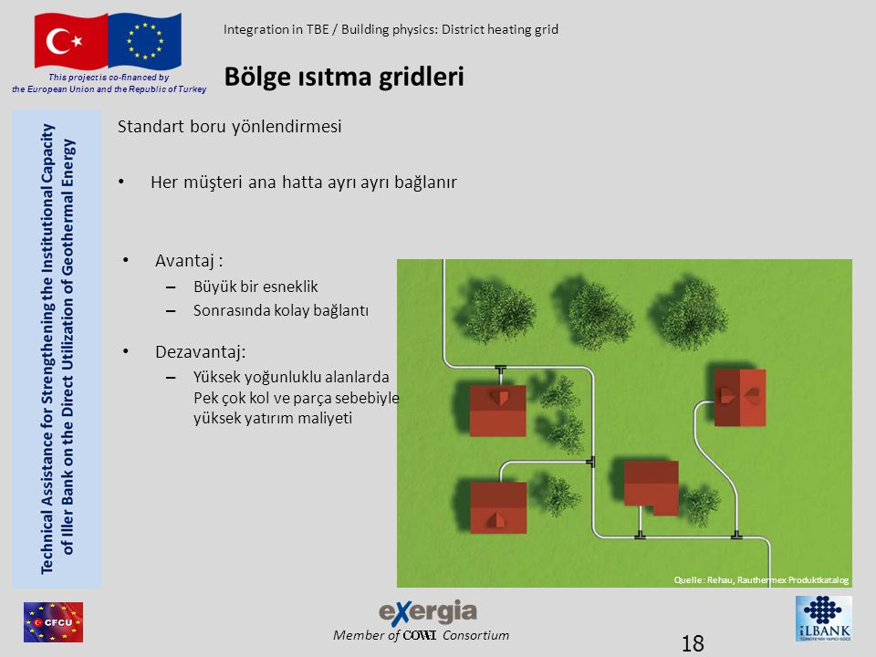 Member of Consortium This project is co-financed by the European Union and the Republic of Turkey Standart boru yönlendirmesi • Her müşteri ana hatta