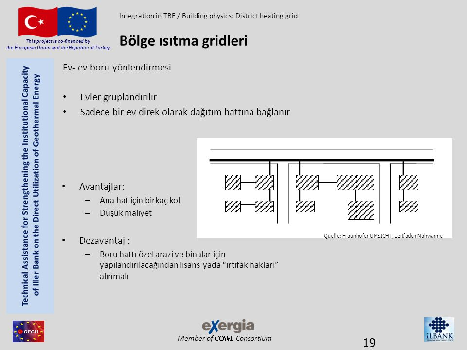 Member of Consortium This project is co-financed by the European Union and the Republic of Turkey Ev- ev boru yönlendirmesi • Evler gruplandırılır • S