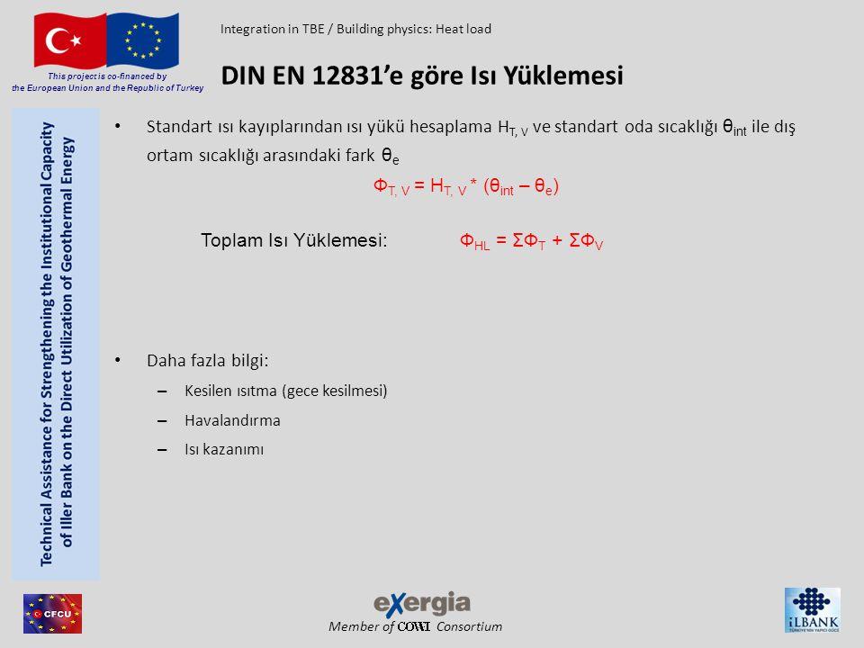 Member of Consortium This project is co-financed by the European Union and the Republic of Turkey • Isı dağılımı gridlerinin temel yapısı ana olarak şunlardan etkilenir: – Şehir planlama durumu (cadde ve yolların yönlendirilmesi, binaların mekansal ayarları) – Sistem ölçüsü • Isı dağılımı sistemleri aşağıdaki şekildeki gibi gösterilebilir: Bölge ısıtma gridleri Integration in TBE / Building physics: District heating grid 17