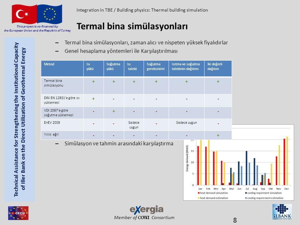Member of Consortium This project is co-financed by the European Union and the Republic of Turkey Ev- ev boru yönlendirmesi • Evler gruplandırılır • Sadece bir ev direk olarak dağıtım hattına bağlanır Bölge ısıtma gridleri Integration in TBE / Building physics: District heating grid 19 Quelle: Fraunhofer UMSICHT, Leitfaden Nahwärme • Avantajlar: – Ana hat için birkaç kol – Düşük maliyet • Dezavantaj : – Boru hattı özel arazi ve binalar için yapılandırılacağından lisans yada irtifak hakları alınmalı