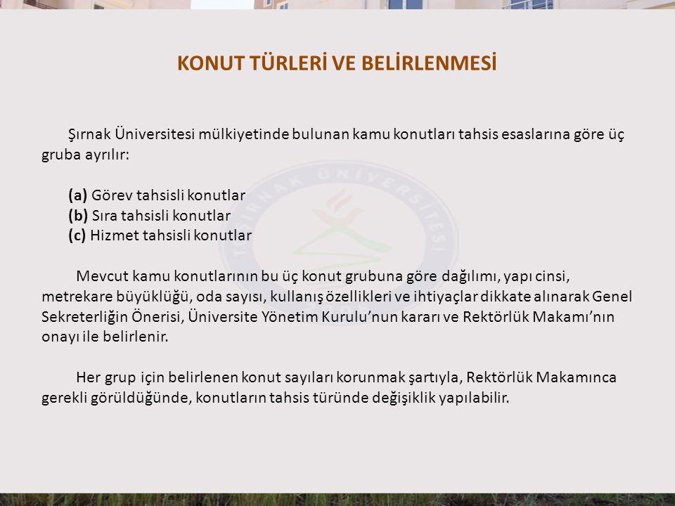 KONUT TÜRLERİ VE BELİRLENMESİ Şırnak Üniversitesi mülkiyetinde bulunan kamu konutları tahsis esaslarına göre üç gruba ayrılır: (a) Görev tahsisli konu