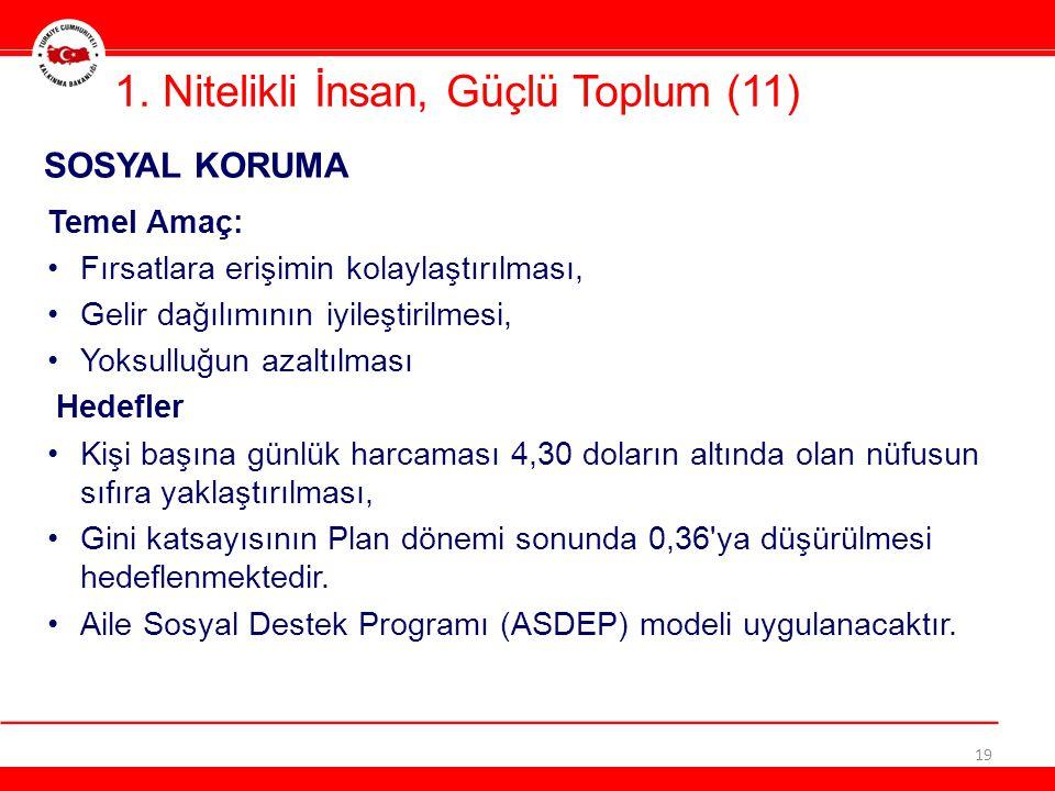 1. Nitelikli İnsan, Güçlü Toplum (11) 19 SOSYAL KORUMA Temel Amaç: •Fırsatlara erişimin kolaylaştırılması, •Gelir dağılımının iyileştirilmesi, •Yoksul