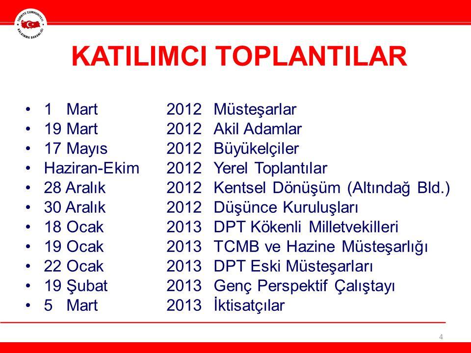 KATILIMCI TOPLANTILAR •1 Mart 2012 Müsteşarlar •19 Mart 2012 Akil Adamlar •17 Mayıs 2012 Büyükelçiler •Haziran-Ekim 2012Yerel Toplantılar •28 Aralık 2