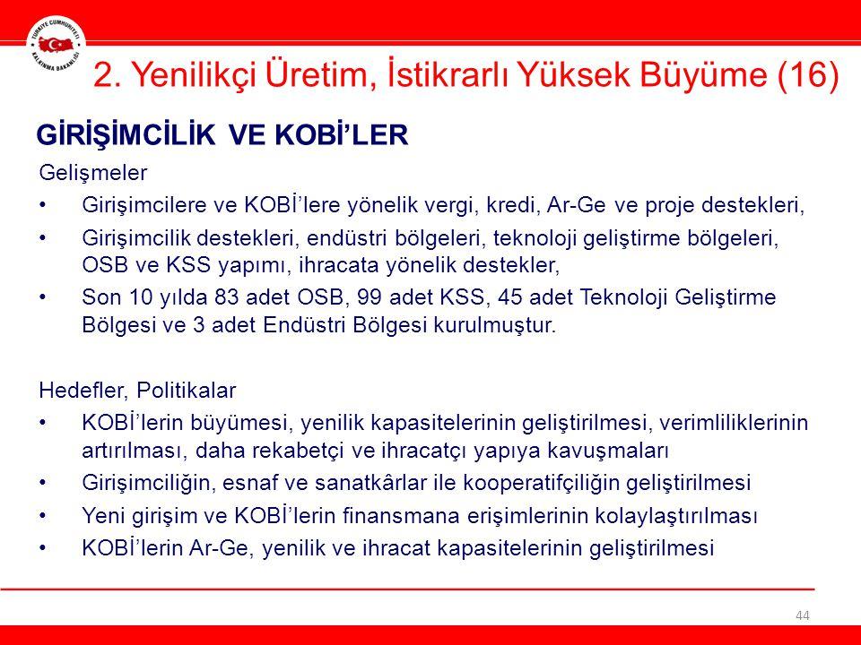 44 GİRİŞİMCİLİK VE KOBİ'LER 2.