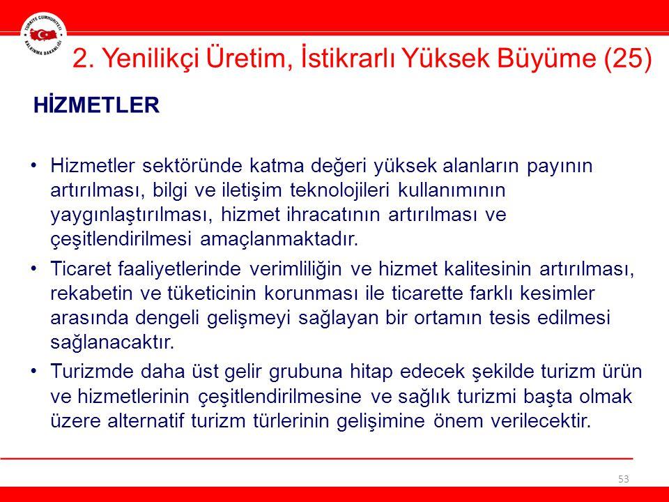 53 HİZMETLER 2.