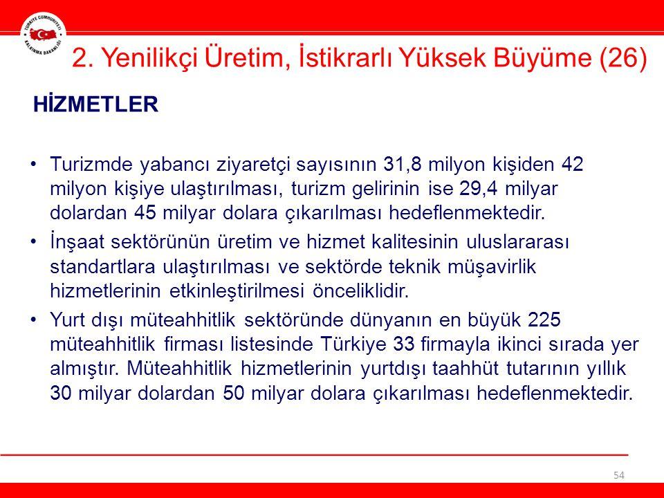 54 HİZMETLER 2.