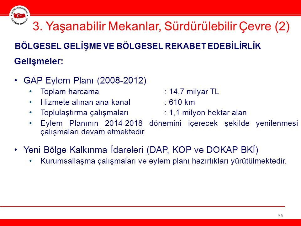 3. Yaşanabilir Mekanlar, Sürdürülebilir Çevre (2) 56 Gelişmeler: •GAP Eylem Planı (2008-2012) •Toplam harcama: 14,7 milyar TL •Hizmete alınan ana kana