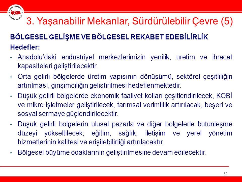 3. Yaşanabilir Mekanlar, Sürdürülebilir Çevre (5) 59 Hedefler: • Anadolu'daki endüstriyel merkezlerimizin yenilik, üretim ve ihracat kapasiteleri geli