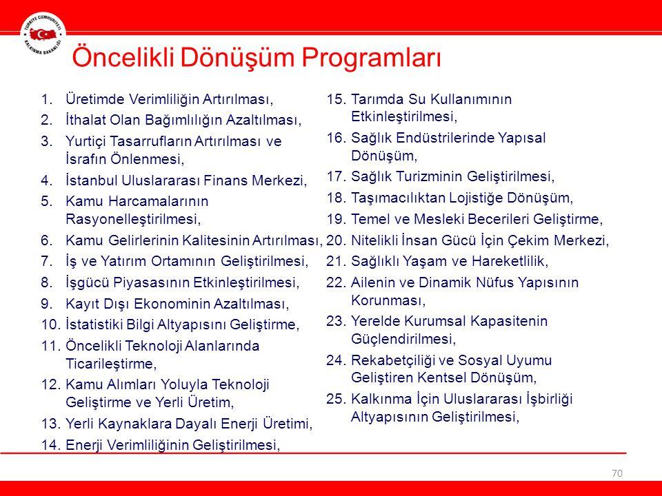 1.Üretimde Verimliliğin Artırılması, 2.İthalat Olan Bağımlılığın Azaltılması, 3.Yurtiçi Tasarrufların Artırılması ve İsrafın Önlenmesi, 4.İstanbul Ulu