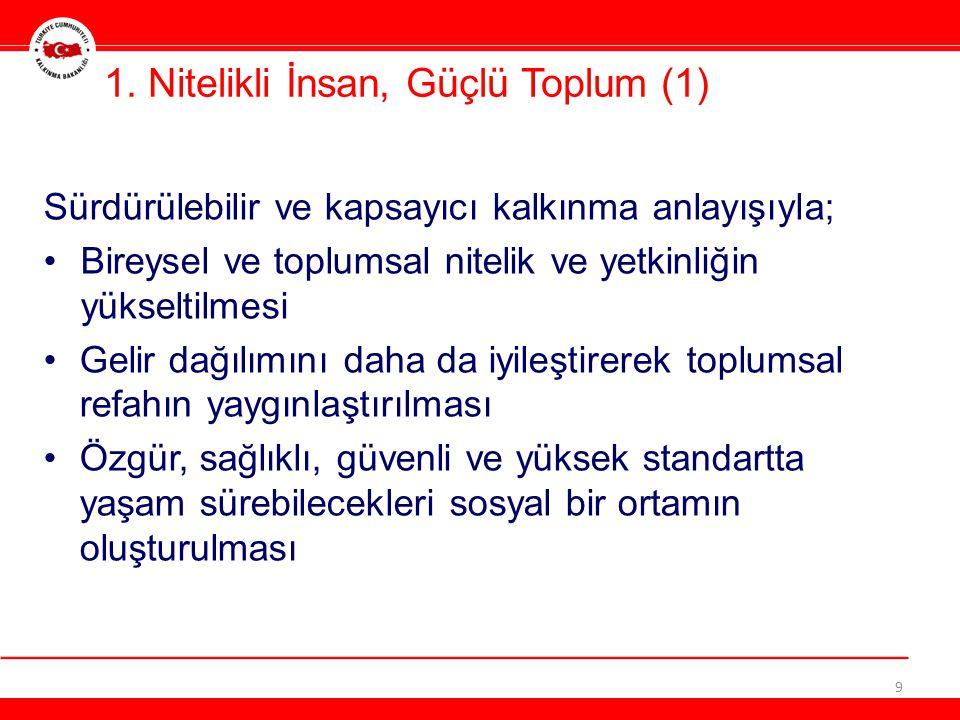 50 MADENCİLİK 2.