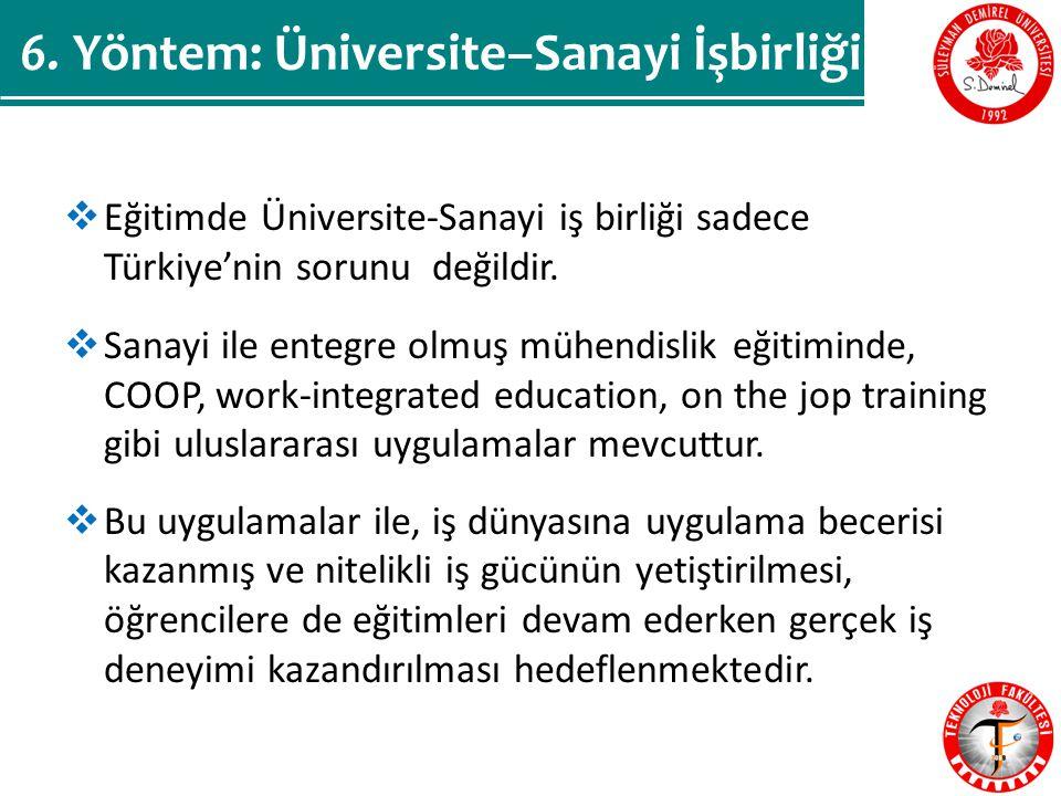  Eğitimde Üniversite-Sanayi iş birliği sadece Türkiye'nin sorunu değildir.