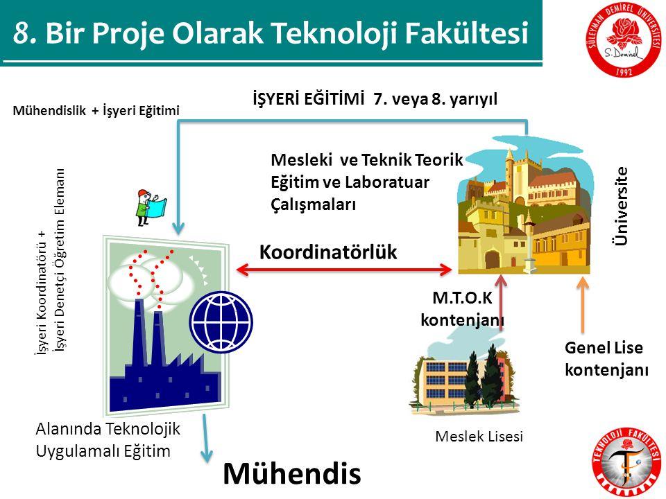 Mühendislik + İşyeri Eğitimi Alanında Teknolojik Uygulamalı Eğitim Mesleki ve Teknik Teorik Eğitim ve Laboratuar Çalışmaları İŞYERİ EĞİTİMİ 7.
