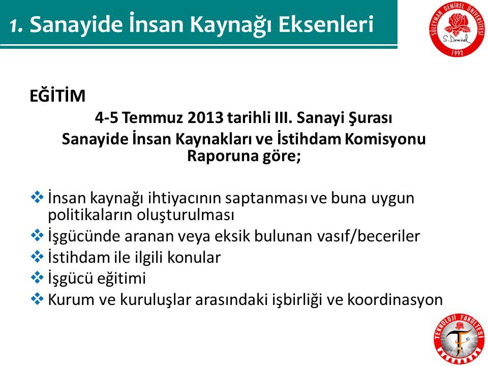 EĞİTİM 4-5 Temmuz 2013 tarihli III.