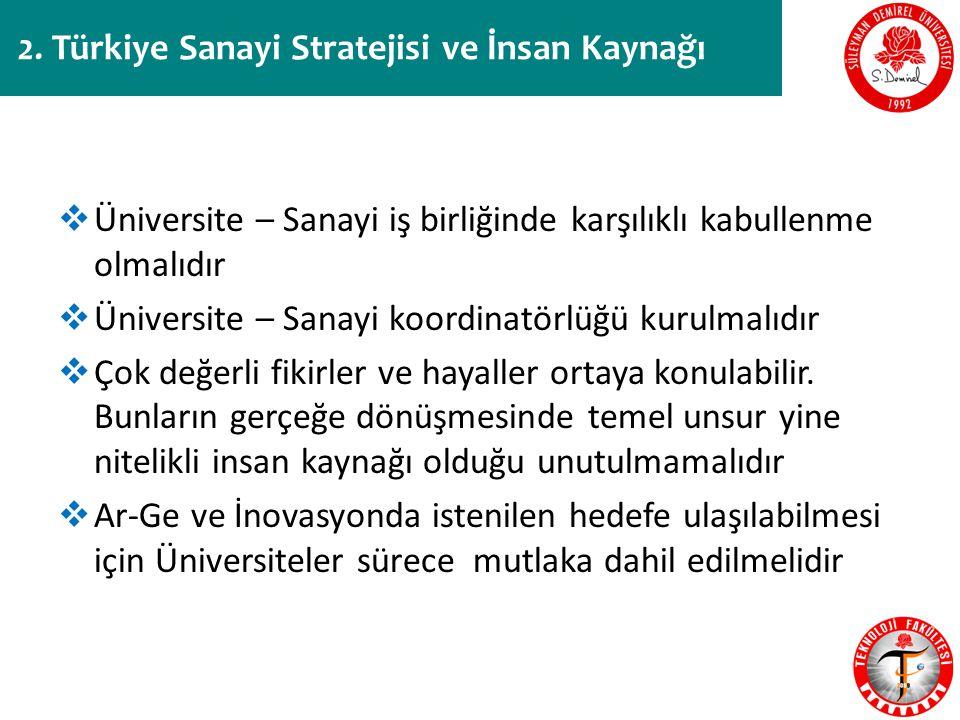  Üniversite – Sanayi iş birliğinde karşılıklı kabullenme olmalıdır  Üniversite – Sanayi koordinatörlüğü kurulmalıdır  Çok değerli fikirler ve hayaller ortaya konulabilir.