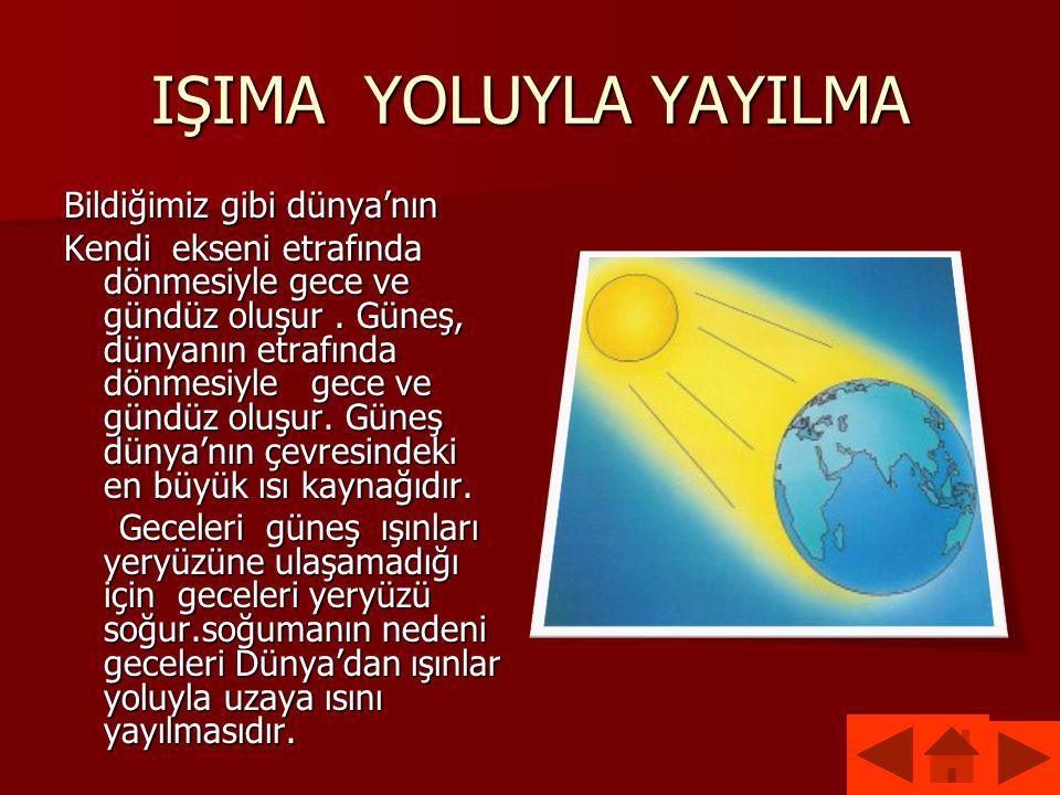 IŞIMA YOLUYLA YAYILMA Bildiğimiz gibi dünya'nın Kendi ekseni etrafında dönmesiyle gece ve gündüz oluşur. Güneş, dünyanın etrafında dönmesiyle gece ve