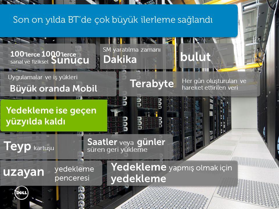 Hızlı Live Recovery™ Sıfıra yakın GDS (RTO) Sanal Yedek 14 Live Recovery uygulamaların dakikalar içinde tekrar online olabilmesine olanak sağlar ve bu şekilde GDS'ini sıfıra yaklaştırır – Veri alanları Appassure sunucusu üzerinde oluşturulur – Windows birkaç milisaniye içinde unmount ve mount işlemi yapar – Metadata ve disk bilgisi geri yüklenir – Veriler sunucuya gösterilir – Uygulamlar devam eder Sanal Yedek uygulamaların bir felaket durumunda hızlı bir şekilde çalıştırılabilmesini sağlar AppAssure - Sıfıra yakın GDS (RTO)
