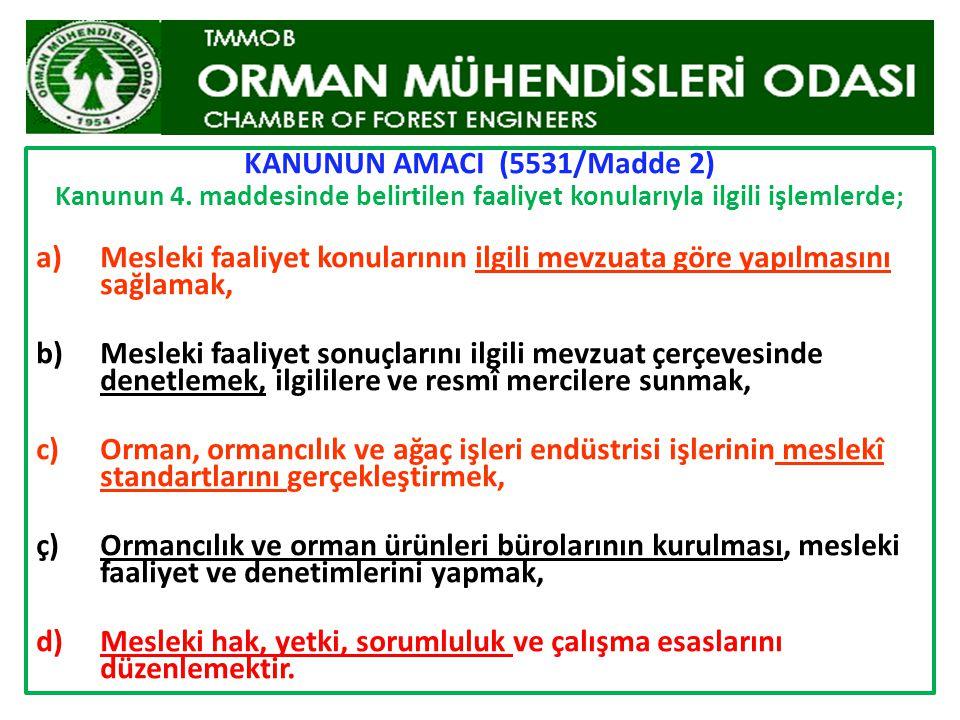 KAPSAM: (5531/Madde-2) BUNA GÖRE; a) Gerçek kişilere ait yerlerde, b) Tüzel kişilere ait yerlerde, 1) Özel hukuk tüzel kişileri 2) Kamu tüzel kişileri, Çalışanlar ile; c) Ormancılık ve orman ürünleri büroları ile şirketlerde serbest olarak mesleğini icra edenleri Kapsar