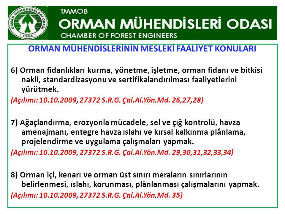 HAK, YETKİ VE SORUMLULUKLAR: (5531/Madde-5) (Kanunun 4 ncü maddesindeki uzmanlık alanlarıyla sınırlı olmak üzere) 22) Raporlar hazırlamak, (Açılımı: Çal.Al.Yön.Md.98) 23) Serbest Ormancılık ve orman ürünleri büroları açmak (Açılımı: Çal.Al.Yön.Md.99) 24) Serbest yeminli Ormancılık ve orman ürünleri büroları açmak (Açılımı: Çal.Al.Yön.Md.100) 25) Laboratuarlar açmak, (Açılımı: Çal.Al.Yön.Md.101) 26) Özel müesseseler ve işletmeler kurmak, (Açılımı: Çal.Al.Yön.Md.102) 27) Özel müesseseleri yönetmek ve sorumlu müdürlüğünü yapmak, (Açılımı: Çal.Al.Yön.Md.103) 28) Ormancılık karantina hizmetlerini yürütmek, (Açılımı: Çal.Al.Yön.Md.104) 29) Ormancılık rehberlik hizmetlerini yürütmek, (Açılımı: Çal.Al.Yön.Md.105) 30) İhracat işlemlerini yürütmek, (Açılımı: Çal.Al.Yön.Md.106) 31) İthalat işlemlerini yürütmek.