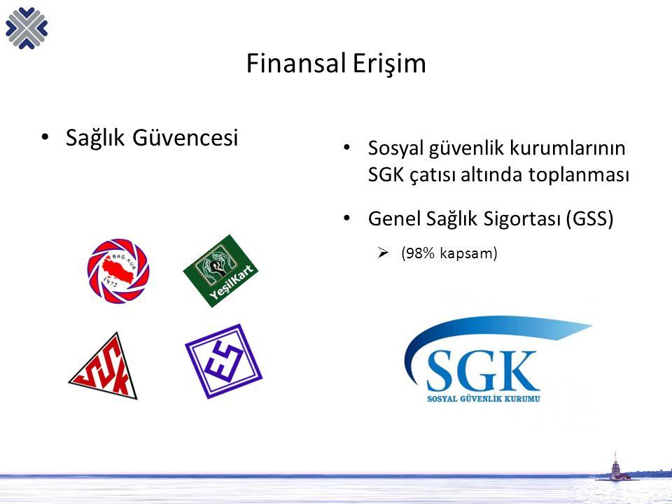 Finansal Erişim • Sağlık Güvencesi • Sosyal güvenlik kurumlarının SGK çatısı altında toplanması • Genel Sağlık Sigortası (GSS)  (98% kapsam)