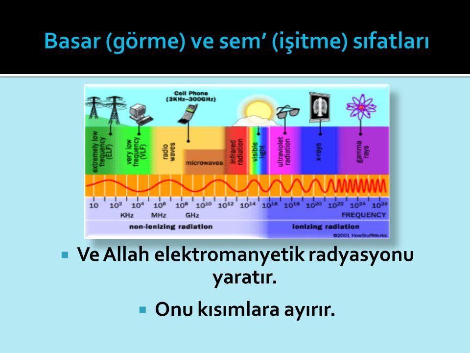  Ve Allah elektromanyetik radyasyonu yaratır.  Onu kısımlara ayırır.