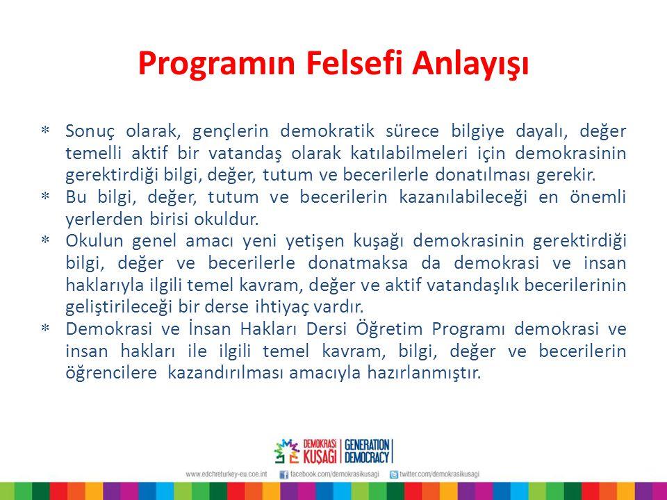 Programın Felsefi Anlayışı  Sonuç olarak, gençlerin demokratik sürece bilgiye dayalı, değer temelli aktif bir vatandaş olarak katılabilmeleri için de