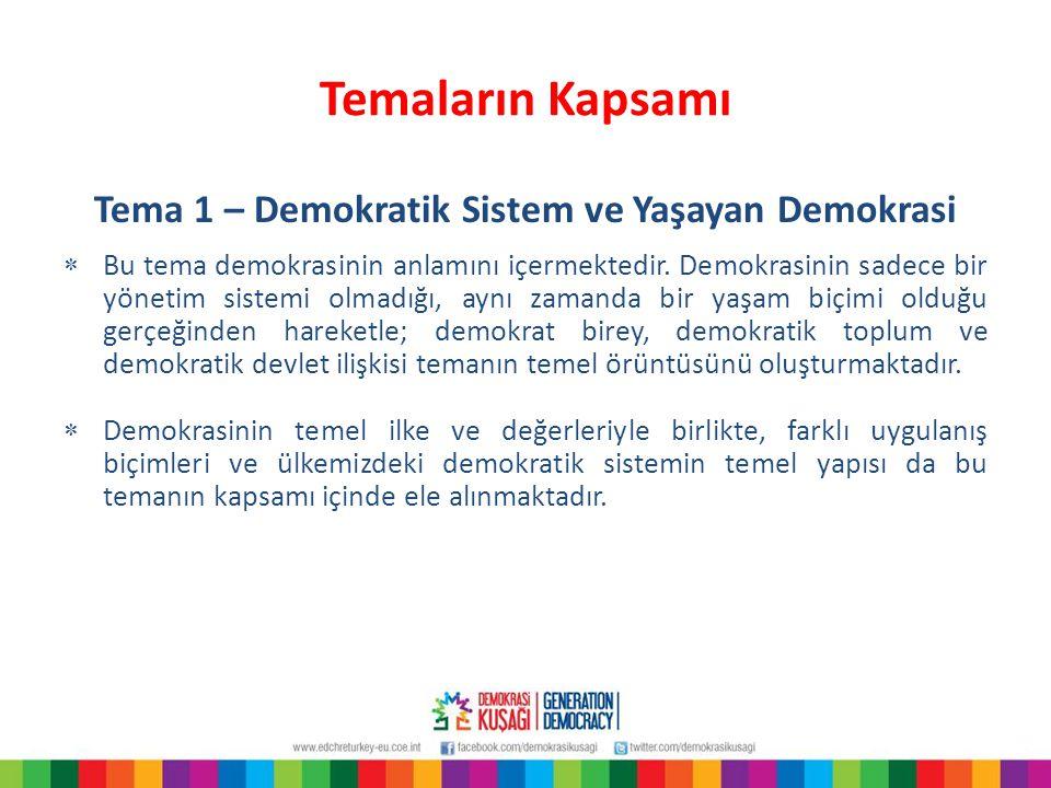 Temaların Kapsamı Tema 1 – Demokratik Sistem ve Yaşayan Demokrasi  Bu tema demokrasinin anlamını içermektedir. Demokrasinin sadece bir yönetim sistem