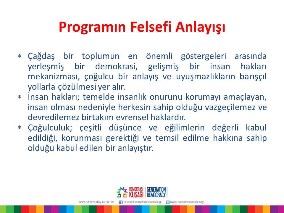 Programın Felsefi Anlayışı  Demokrasi, sadece bir politik yapı ya da yönetim sistemi değil, aynı zamanda bir yaşam tarzıdır.