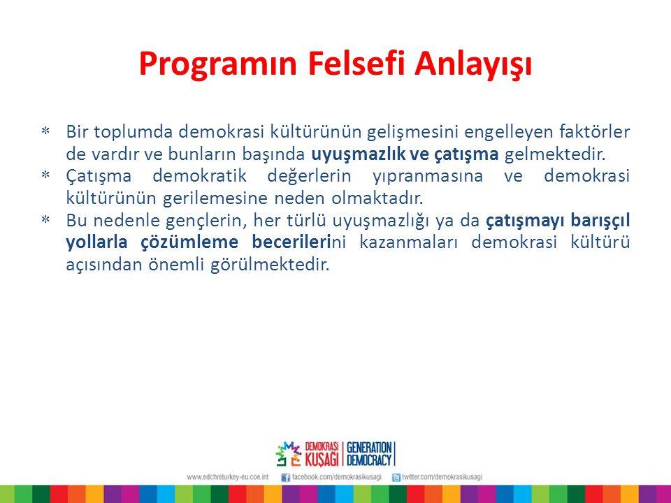 Programın Felsefi Anlayışı  Toplumlar bireyler, gruplar, kurumlar ve bunların etkileşiminden oluşur.