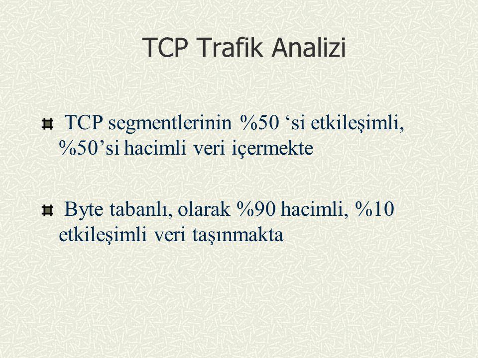 TCP segmentlerinin %50 'si etkileşimli, %50'si hacimli veri içermekte Byte tabanlı, olarak %90 hacimli, %10 etkileşimli veri taşınmakta TCP Trafik Ana