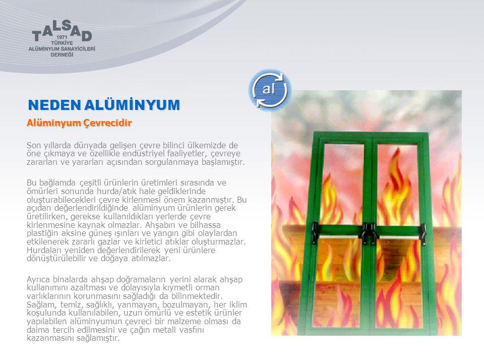 NEDEN ALÜMİNYUM Alüminyum Çevrecidir Son yıllarda dünyada gelişen çevre bilinci ülkemizde de öne çıkmaya ve özellikle endüstriyel faaliyetler, çevreye zararları ve yararları açısından sorgulanmaya başlamıştır.