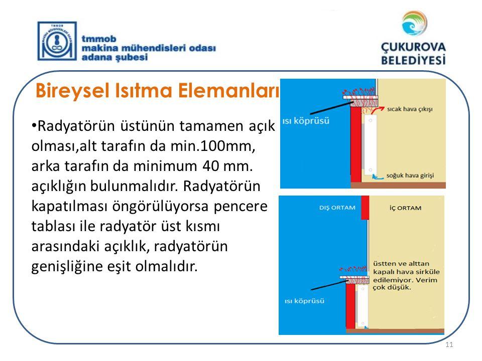 Bireysel Isıtma Elemanları: • Radyatörün üstünün tamamen açık olması,alt tarafın da min.100mm, arka tarafın da minimum 40 mm. açıklığın bulunmalıdır.