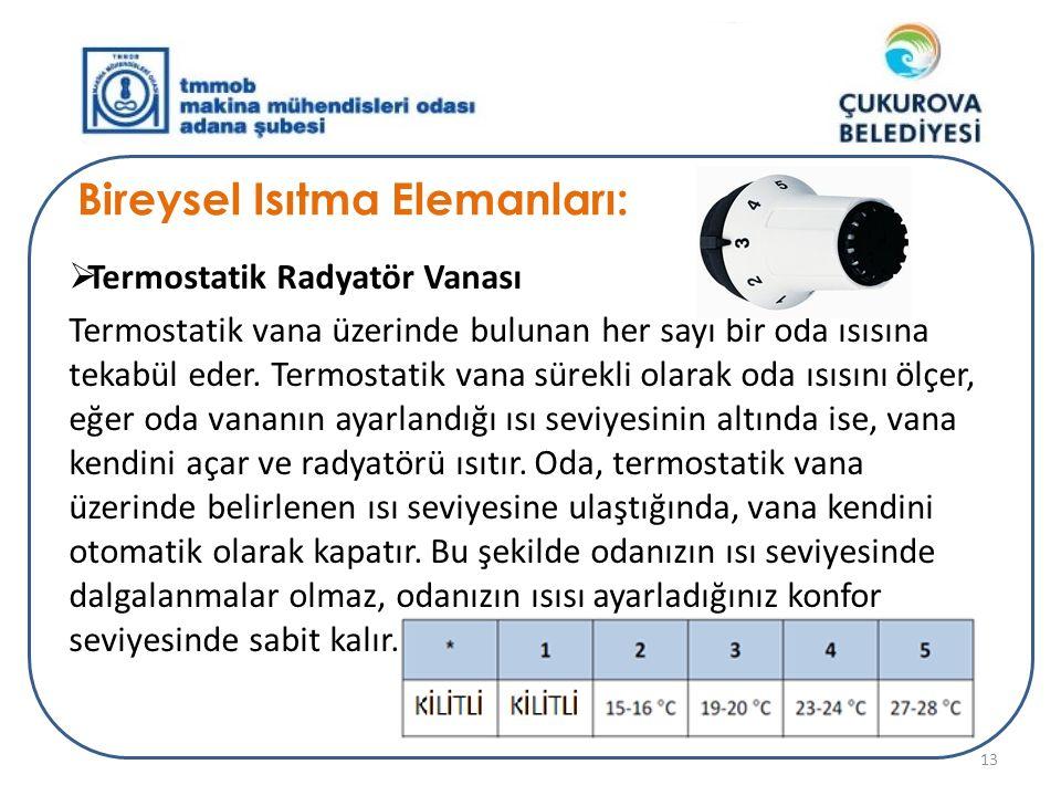 Bireysel Isıtma Elemanları:  Termostatik Radyatör Vanası Termostatik vana üzerinde bulunan her sayı bir oda ısısına tekabül eder. Termostatik vana sü