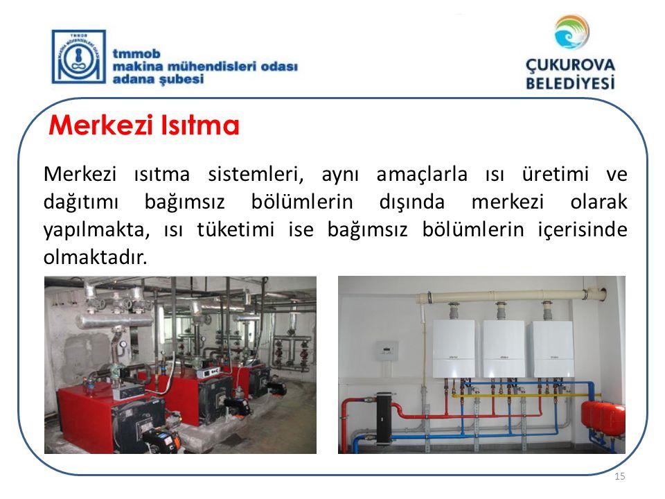Merkezi Isıtma Merkezi ısıtma sistemleri, aynı amaçlarla ısı üretimi ve dağıtımı bağımsız bölümlerin dışında merkezi olarak yapılmakta, ısı tüketimi i