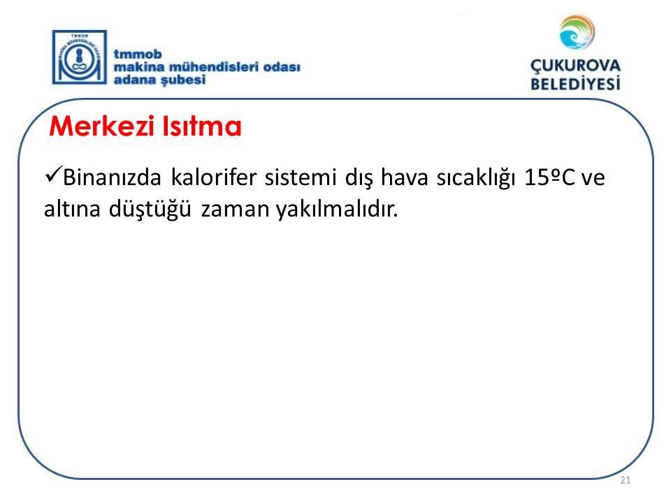 Merkezi Isıtma  Binanızda kalorifer sistemi dış hava sıcaklığı 15ºC ve altına düştüğü zaman yakılmalıdır. 21