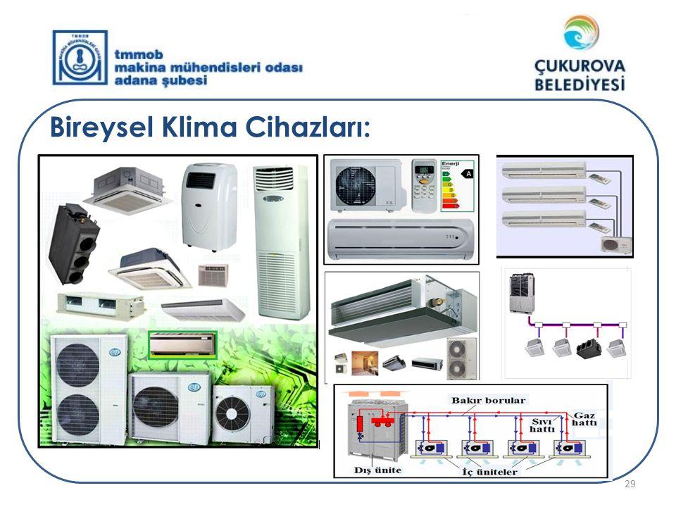 Bireysel Klima Cihazları: 29