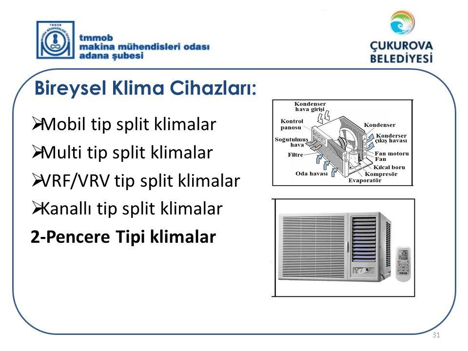 Bireysel Klima Cihazları:  Mobil tip split klimalar  Multi tip split klimalar  VRF/VRV tip split klimalar  Kanallı tip split klimalar 2-Pencere Ti