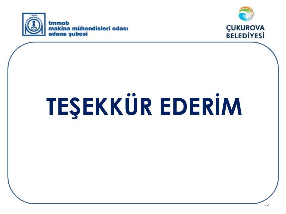 TEŞEKKÜR EDERİM 35